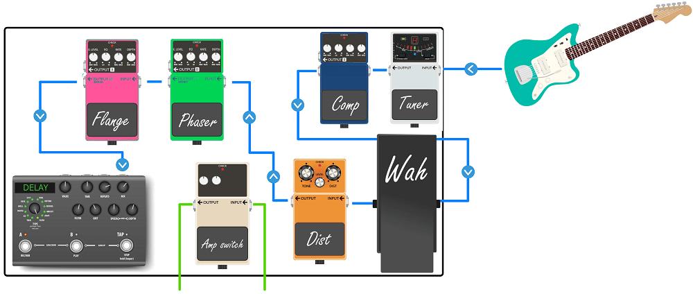 Full Pedalboard Arrangement with Optimal Ordering and Cabling Diagram (full)