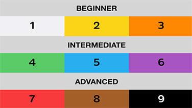 JustinGuitar Skill and Categorization System
