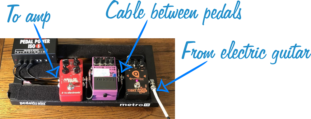 How Guitar Pedals Work - Connection Graphic