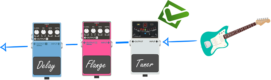 Guitar Pedal Order with Tuner_Correct Arrangement
