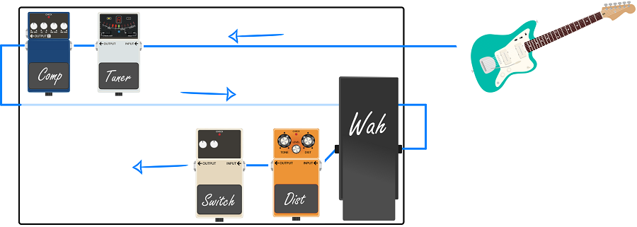 Guitar Pedal Order with Wah, Distortion, and Switch (tuner and compressor)