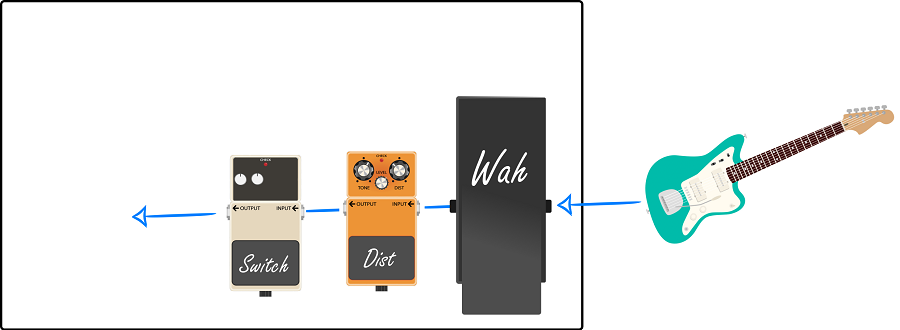 Guitar Pedal Order with Wah, Distortion, and Switch