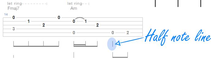 Guitar Tab Timing Example