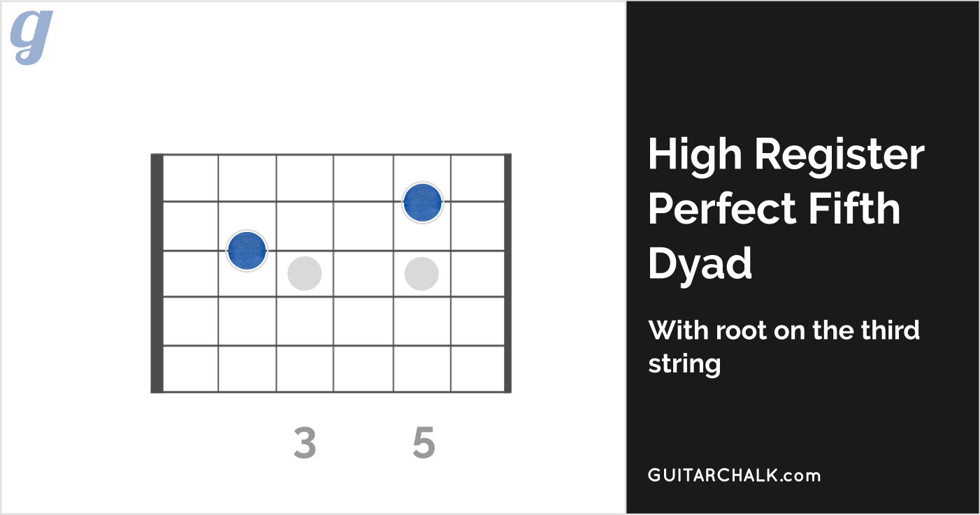 High Register Dyadic A Chord