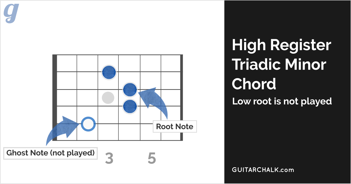 High Register Triadic Minor Chord (with ghost note - fixed)