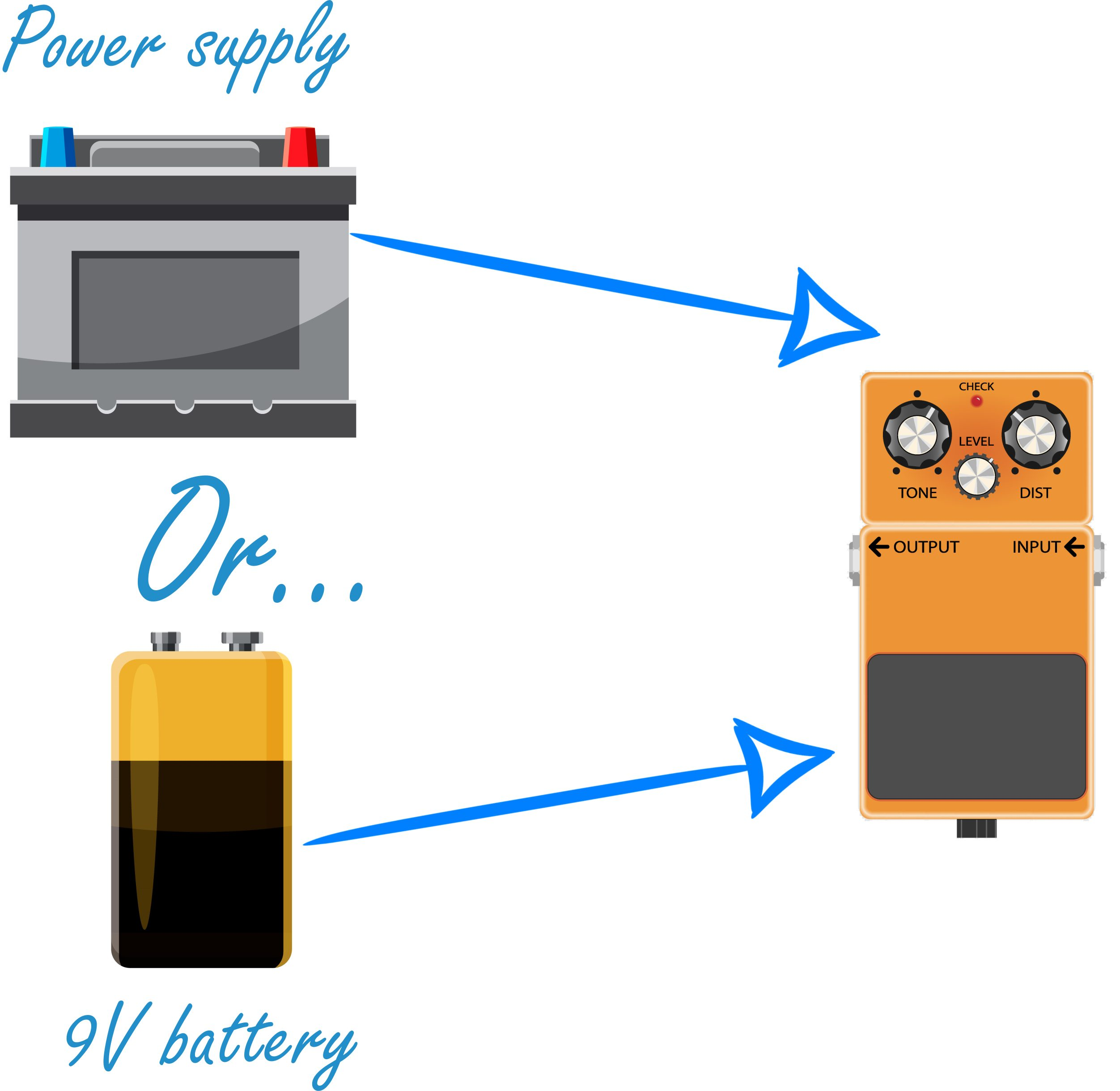 How to Use a Distortion Pedal (power)