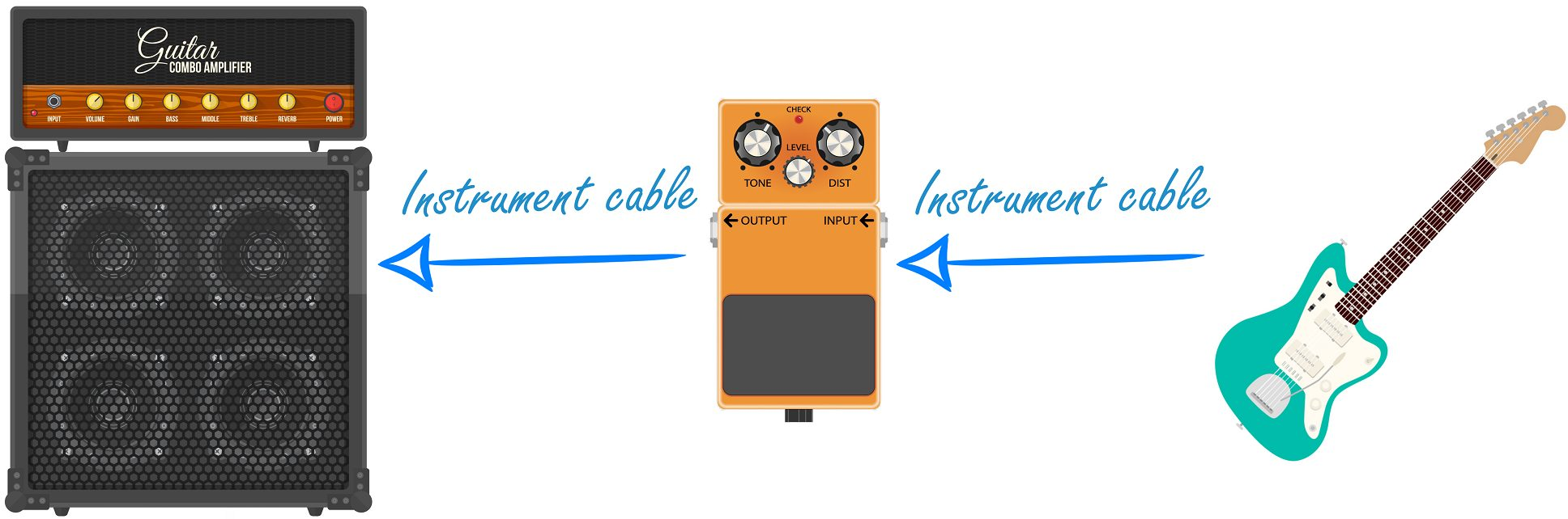 How to Use a Distortion Pedal