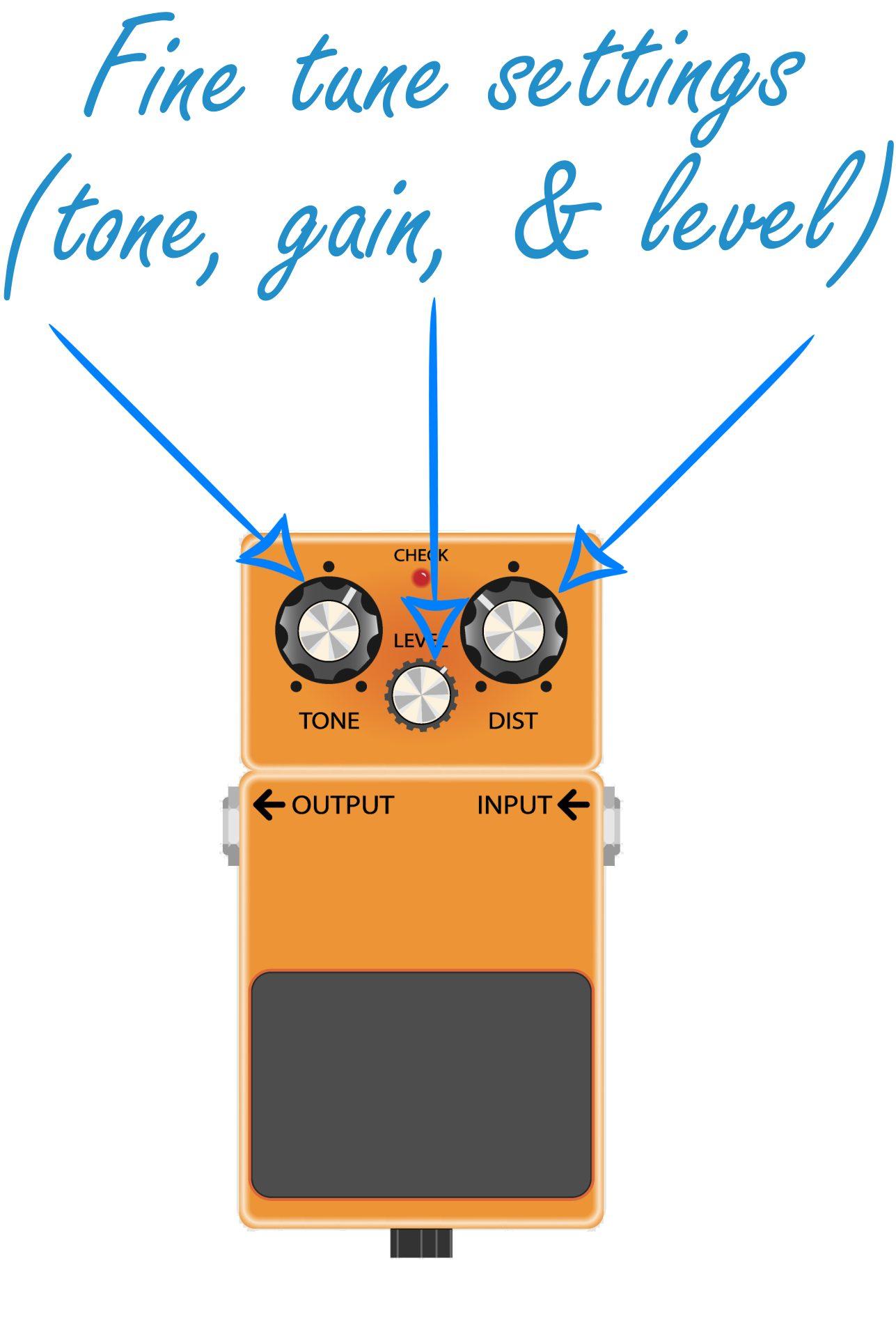 How to Use a Distortion Pedal_Fine Tune