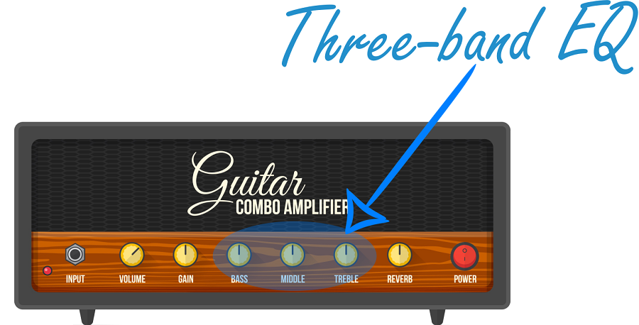 How to Use a Guitar Amp_EQ