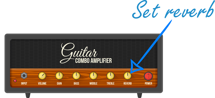 How to Use a Guitar Amp_Reverb