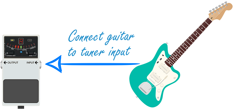 How to Use a Guitar Tuner_Connect