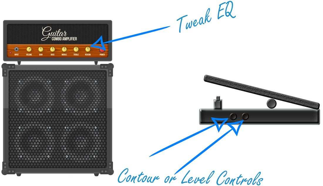 How to Use a Wah Pedal_Tweak