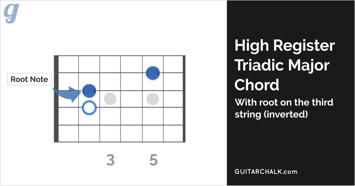 Inverted High Register Triadic Chord