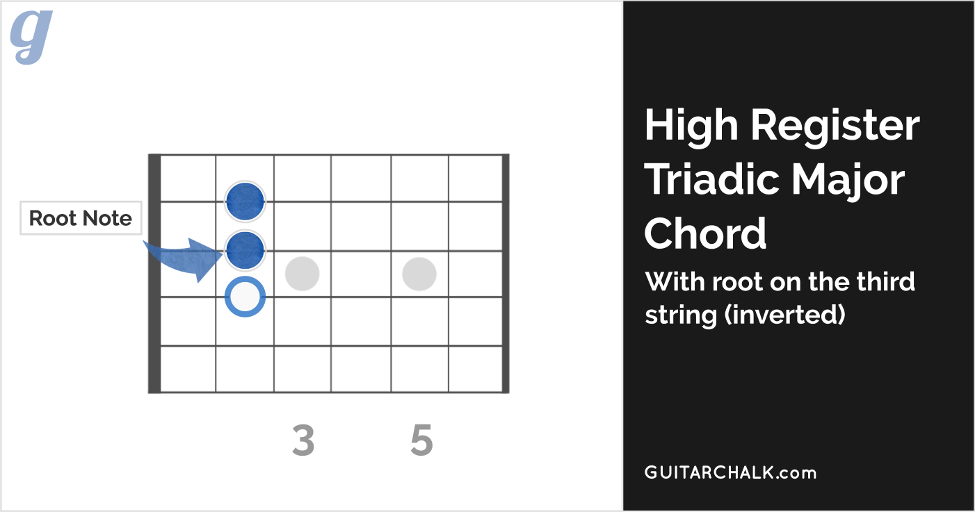 Inverted High Register Triadic Chord (fixed)
