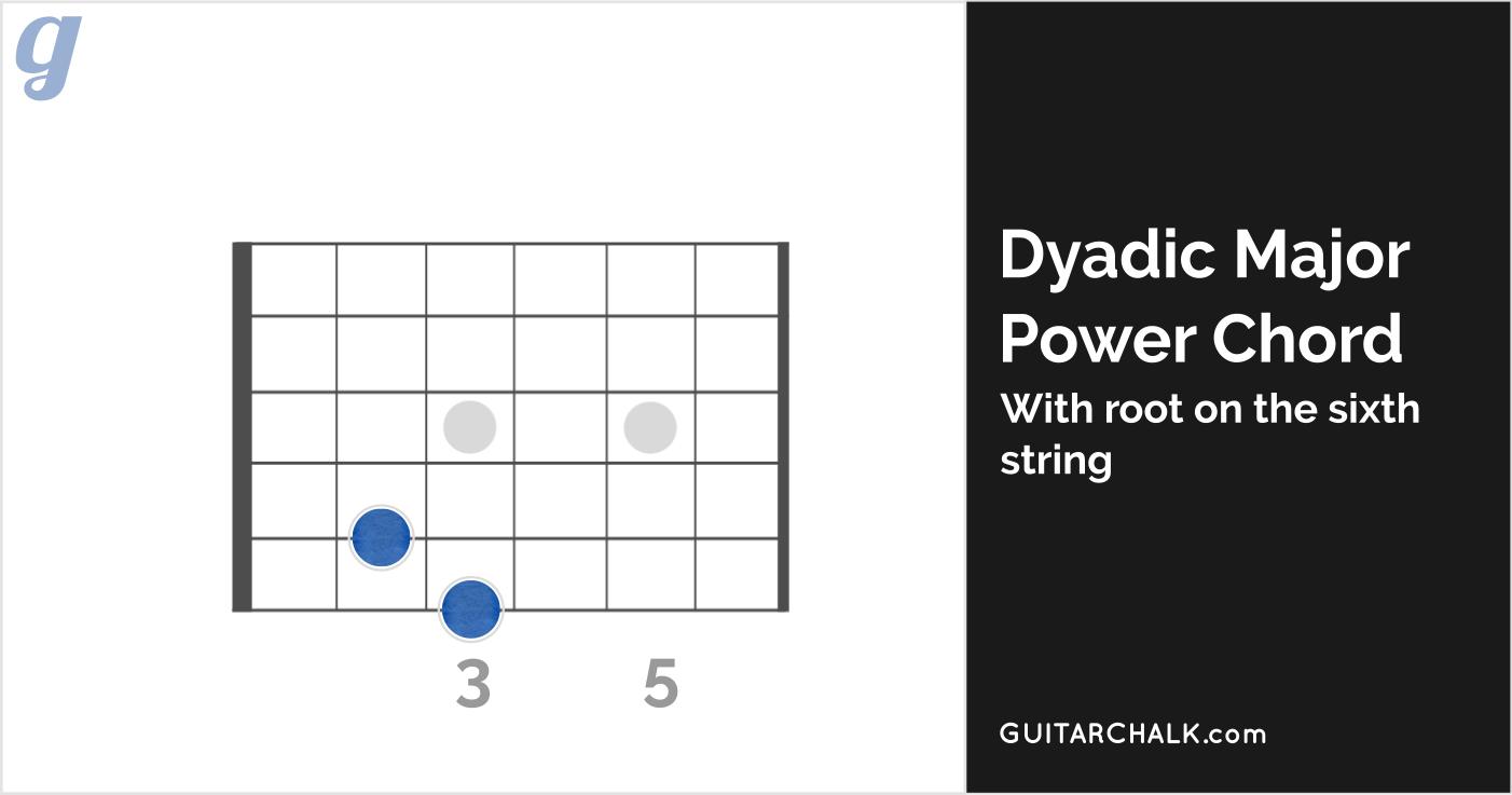 Low Register Dyadic G Major Chord