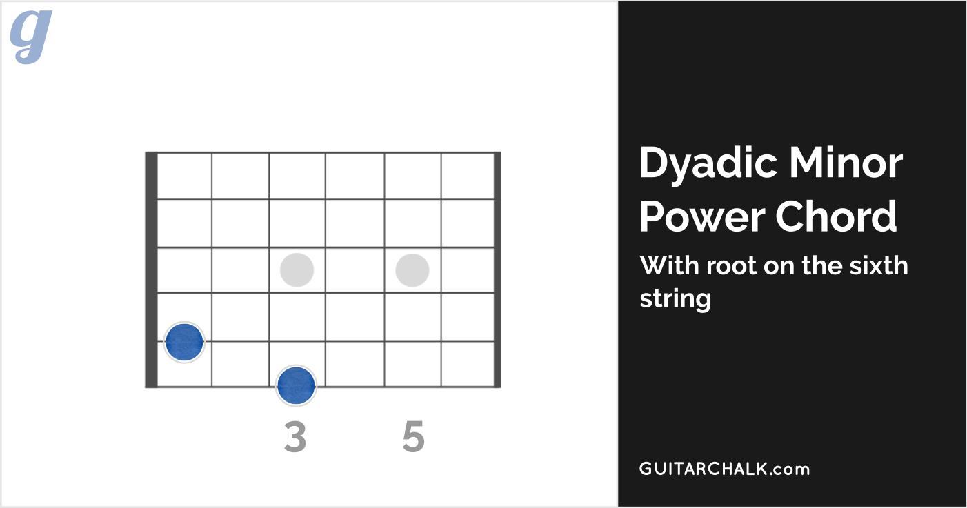 Low Register Dyadic G Minor Chord