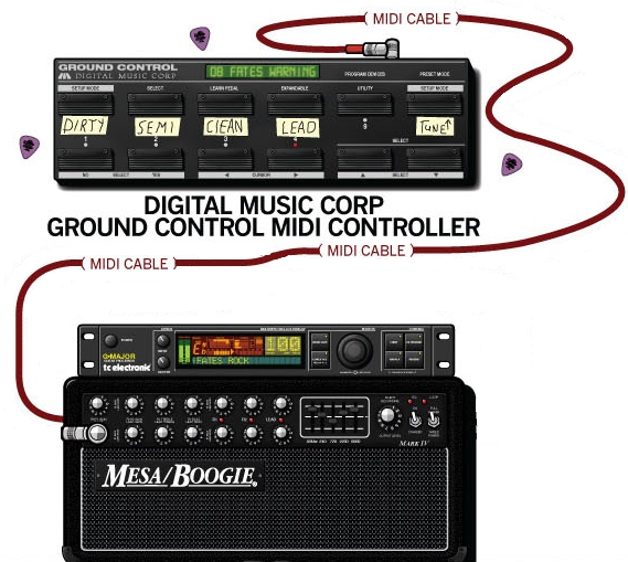 MIDI Cable Guitar Rig Example