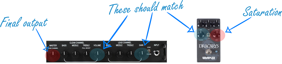 Matching Up Distortion Pedal Volume with Amp Volume (2)