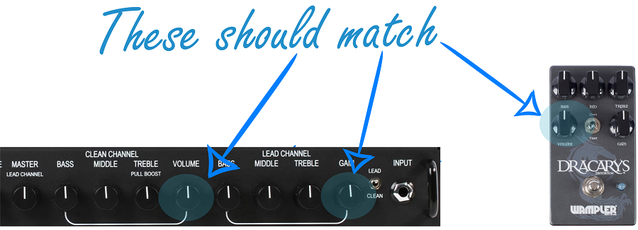 Matching Up Distortion Pedal Volume with Amp Volume