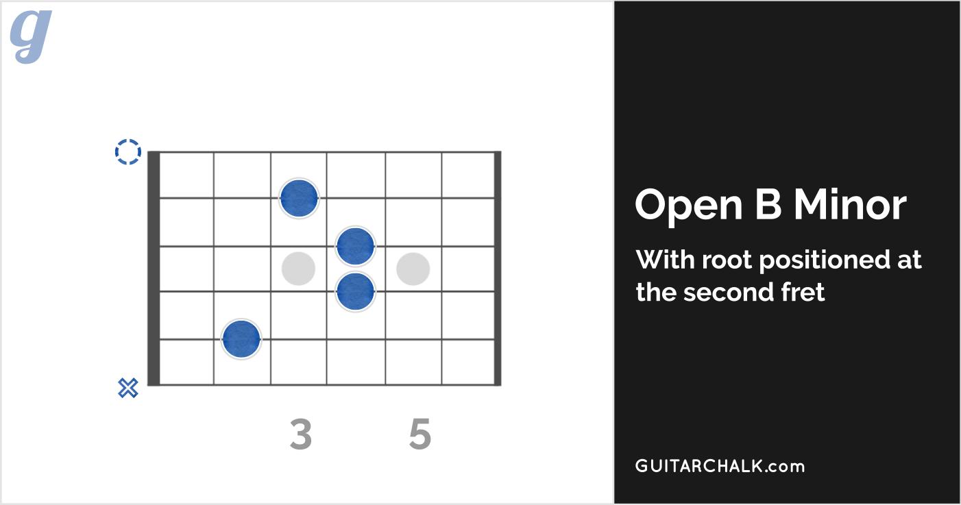 Open B Minor Guitar Chord Diagram (fixed)