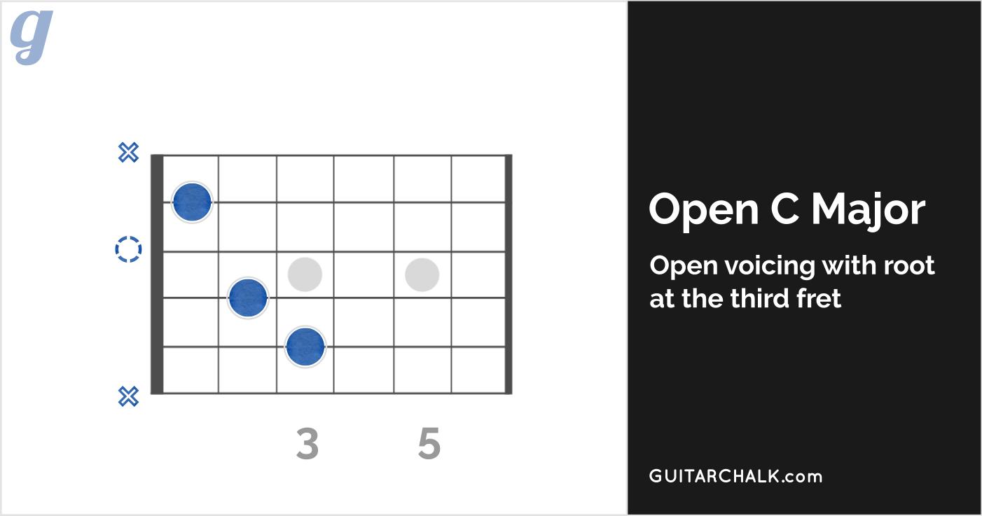 Open C Major