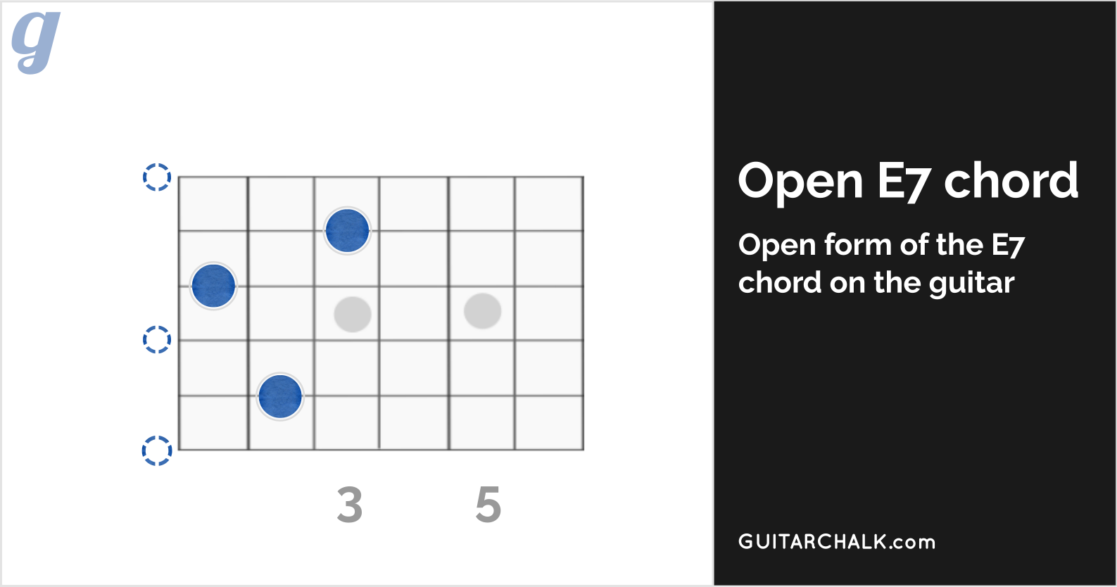 E7 Chord Guitar Lesson With Diagrams Chalk We Are Going To Learn How Read Open Diagram