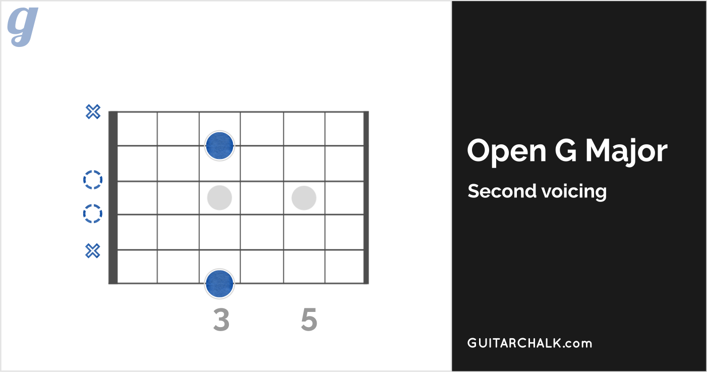Second Voicing of the Open G Major Chord