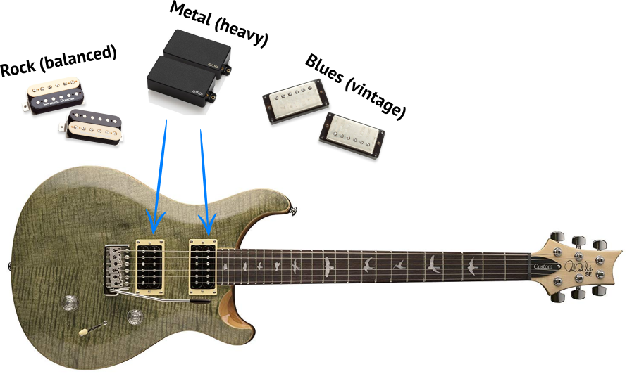 prs se pickup replacement suggestions and build guide guitar chalk. Black Bedroom Furniture Sets. Home Design Ideas