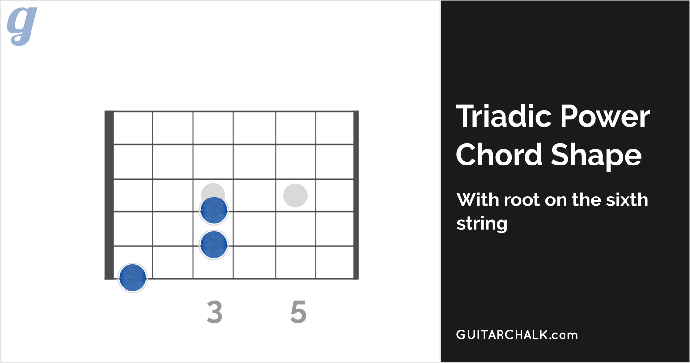 Power Chord in the Key of F