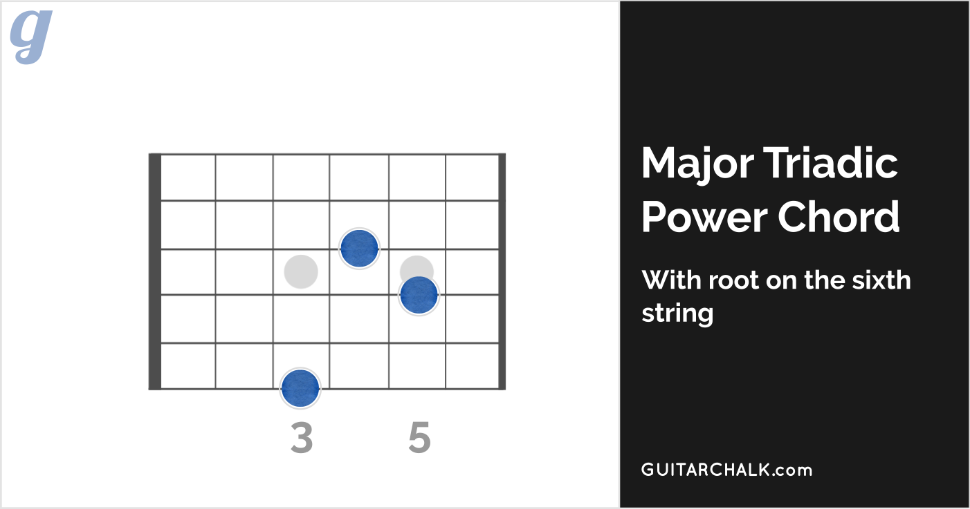 Power Chord in the Key of G Major