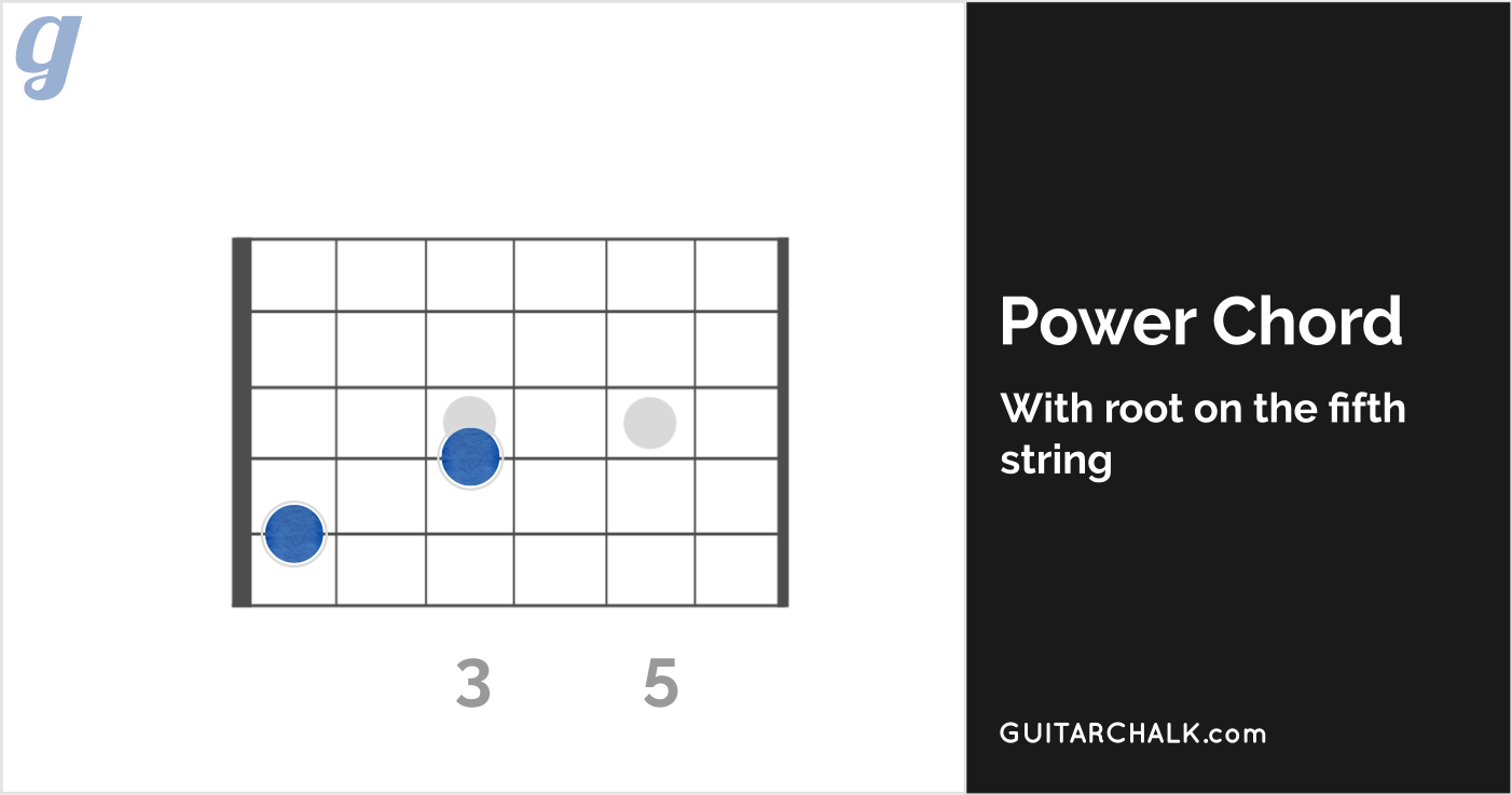 Power Chord with Root at the Fifth String