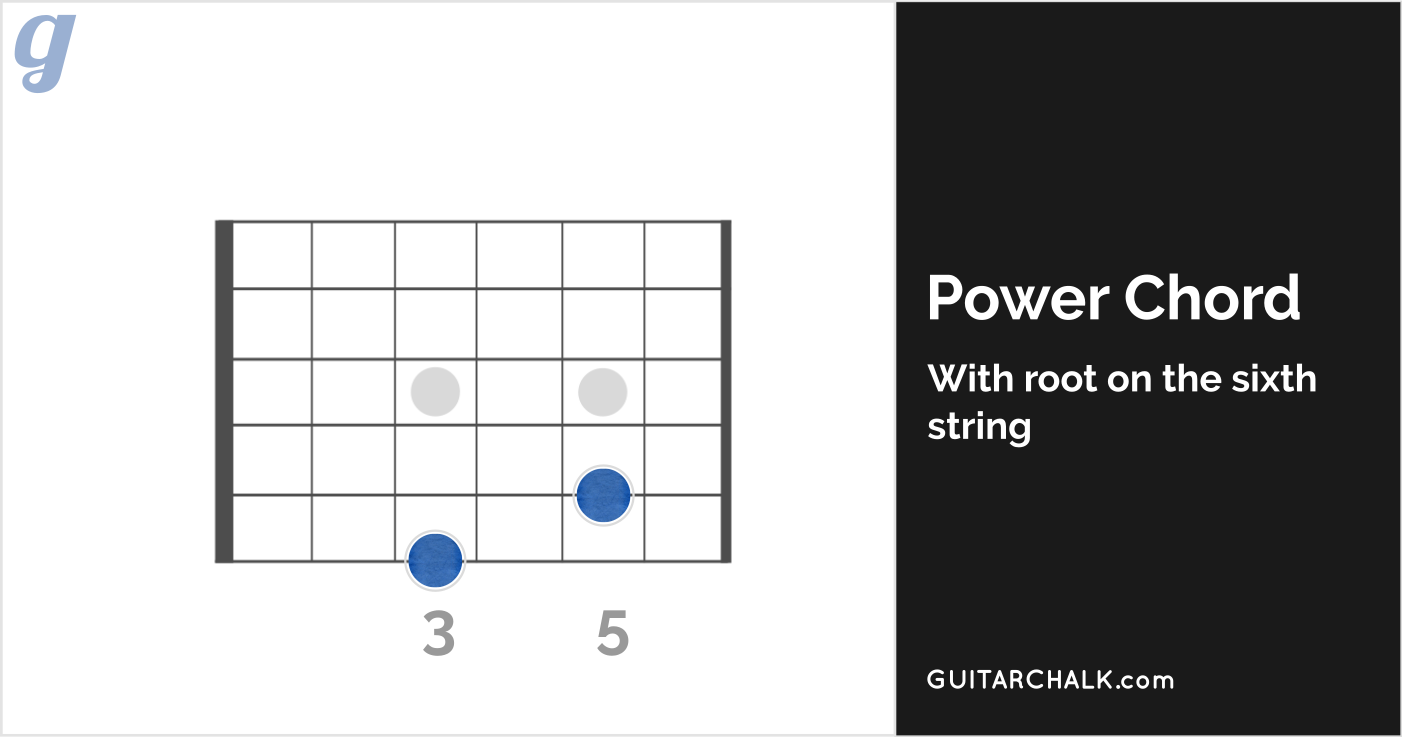Power Chord with Root at the Sixth String