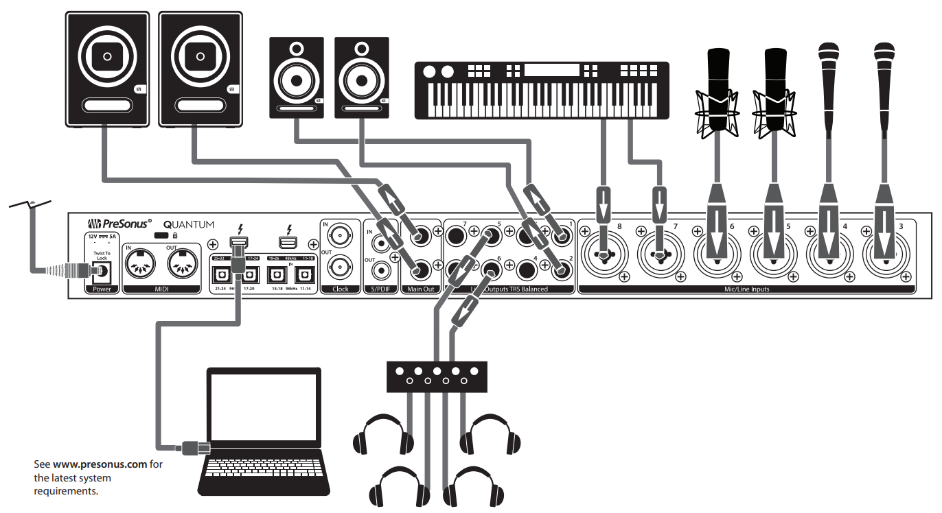 PreSonus Quantum Setup Diagram (from user manual)