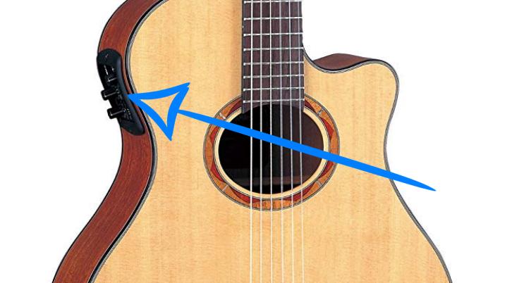do acoustic guitars have pickups the quick answer guitar chalk. Black Bedroom Furniture Sets. Home Design Ideas