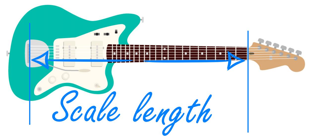 Scale Length Diagram for Guitar