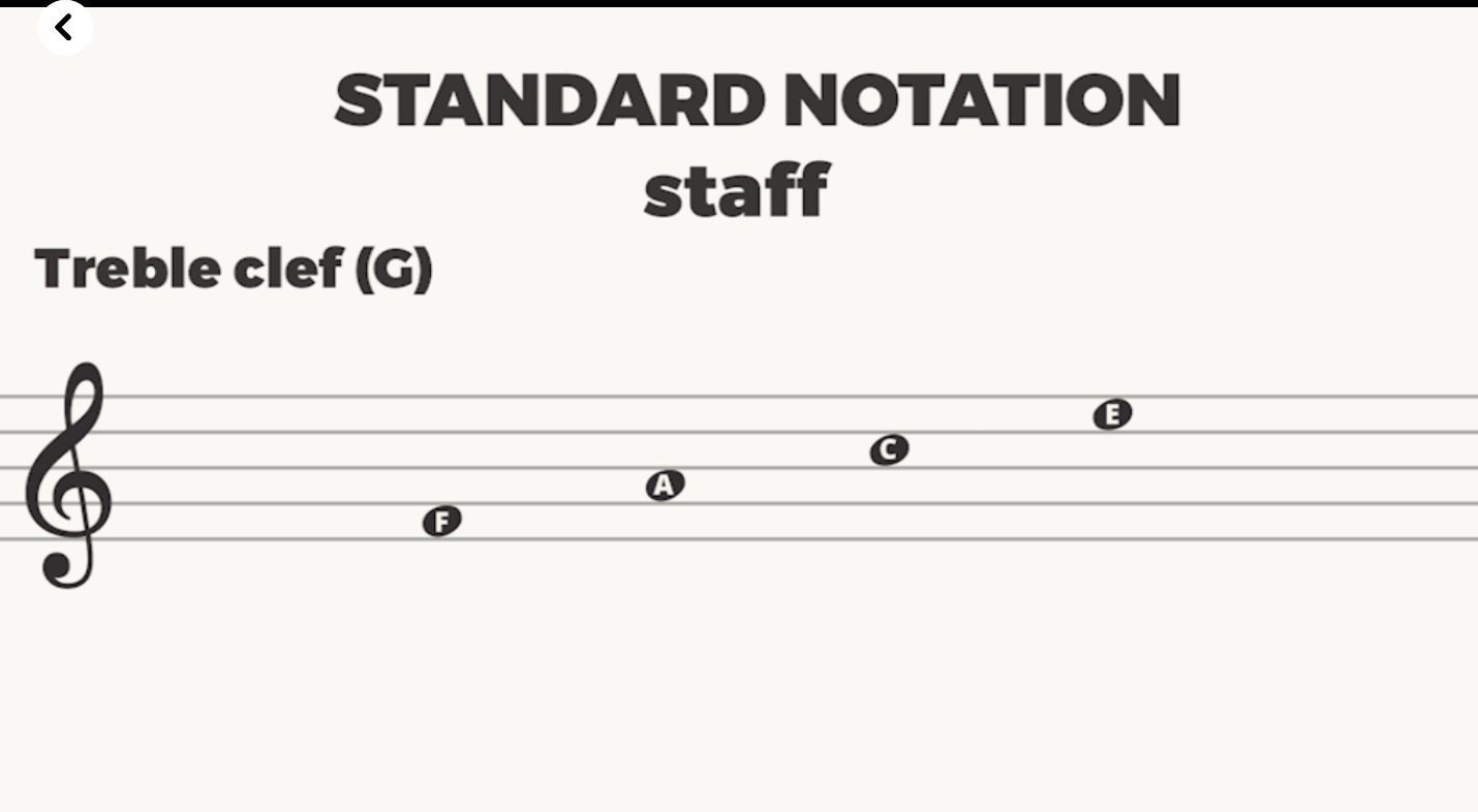 Yousician Standard Notation