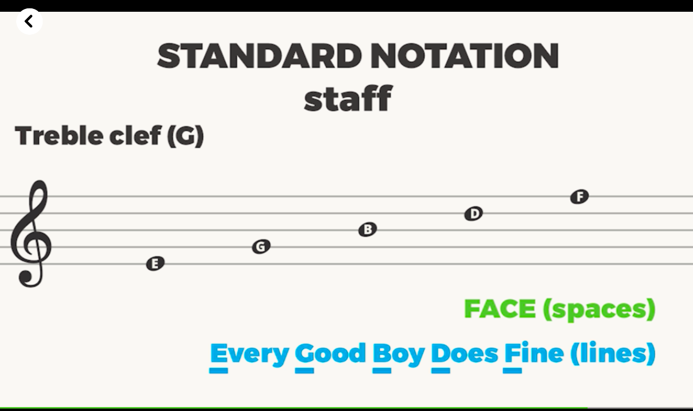 Yousician Standard Notation Lesson