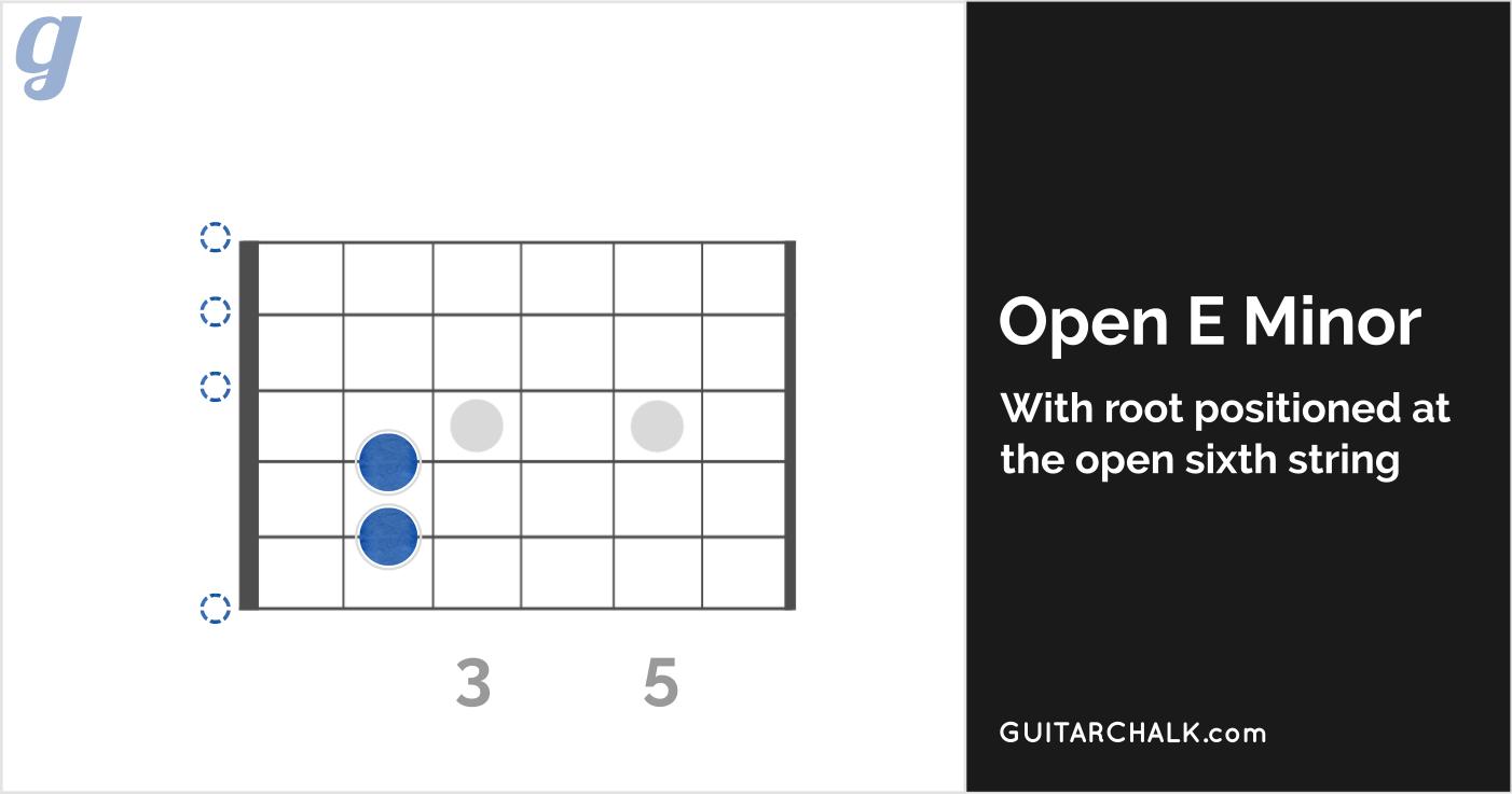 22 basic guitar chords for beginners  u2013 guitar chalk