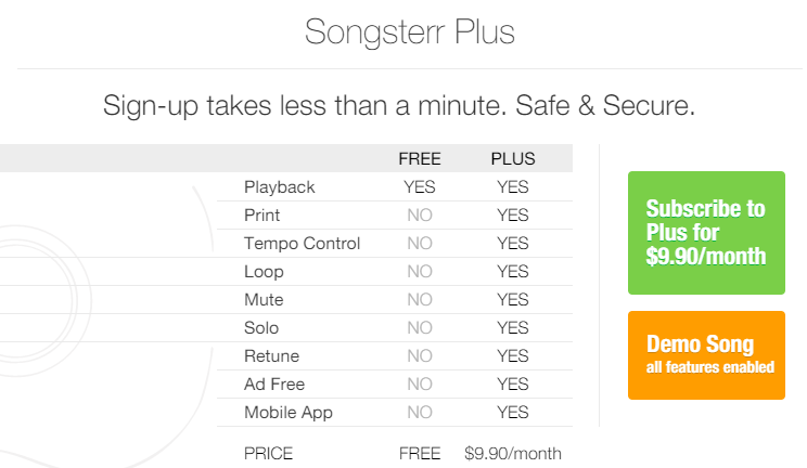 Songsterr Plus Cost and Features List (Chordify Alternatives article)