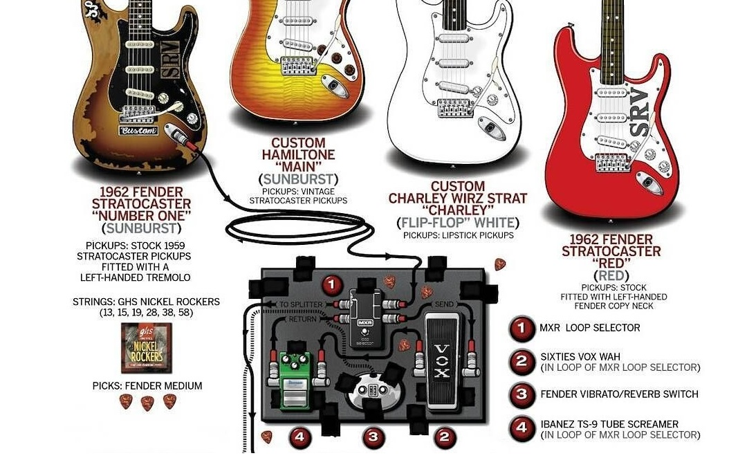 Steve Vai's Pedalboard and Guitar Lineup from the 1980s