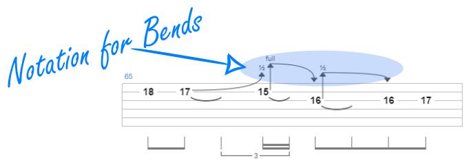 Technique Example in Songsterr Guitar Tab (white bg)