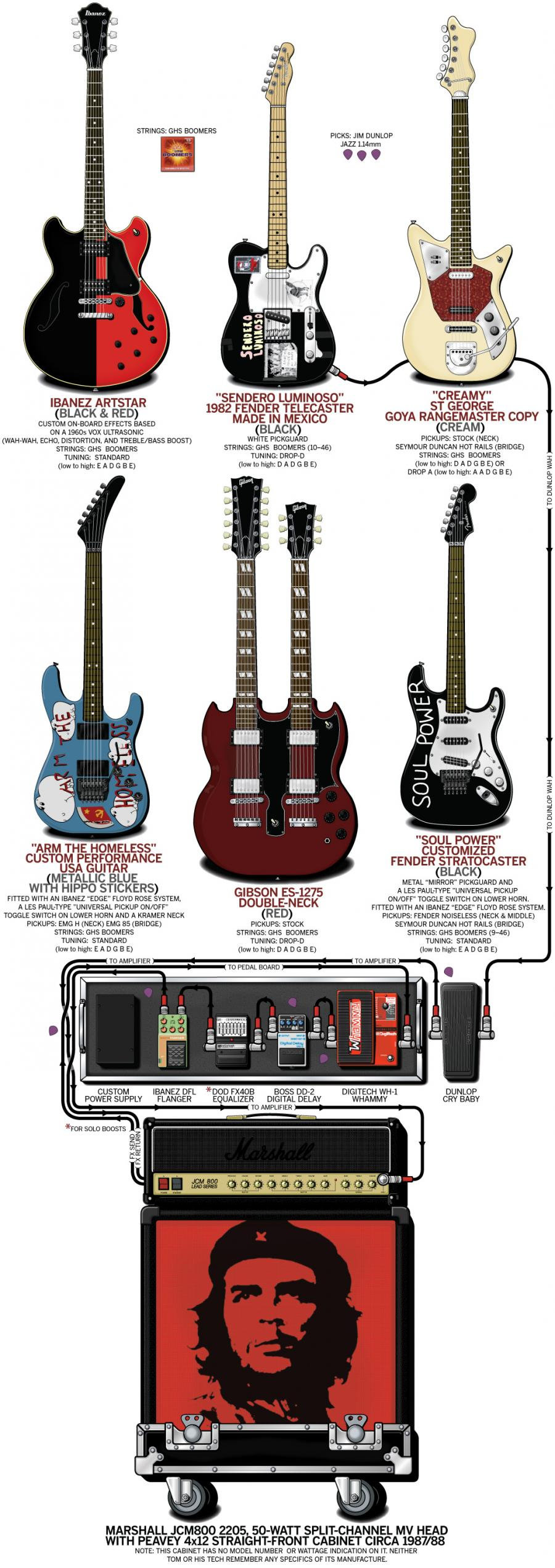 Original Guitar Geek Rig Diagrams Chalk String Tuning Diagram Tom Morello Rage Against The Machine 1998
