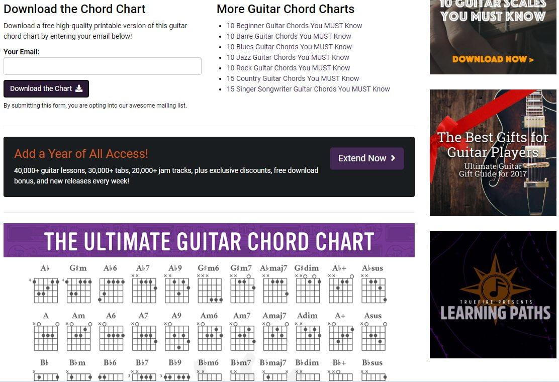 TrueFire Chord Chart