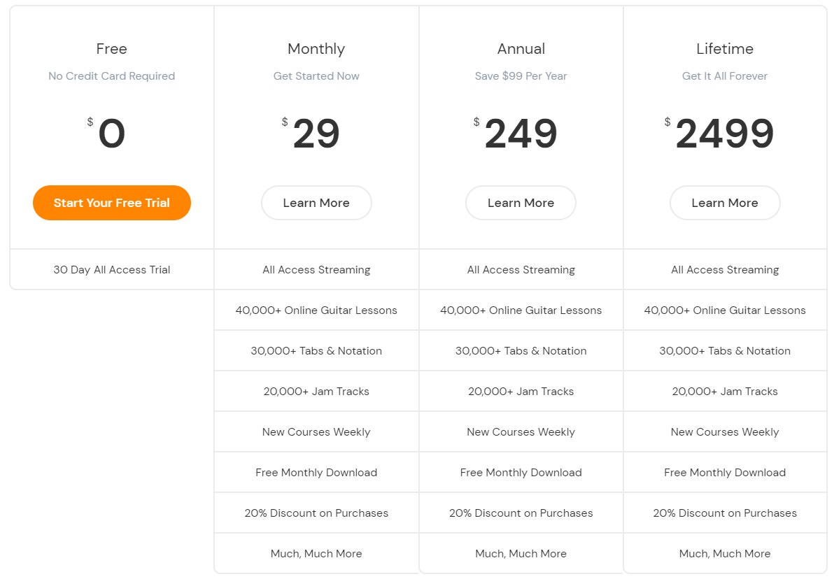 Truefire Pricing Chart (updated April 2020)