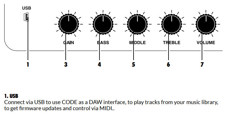 USB Connection for Marshall CODE 50