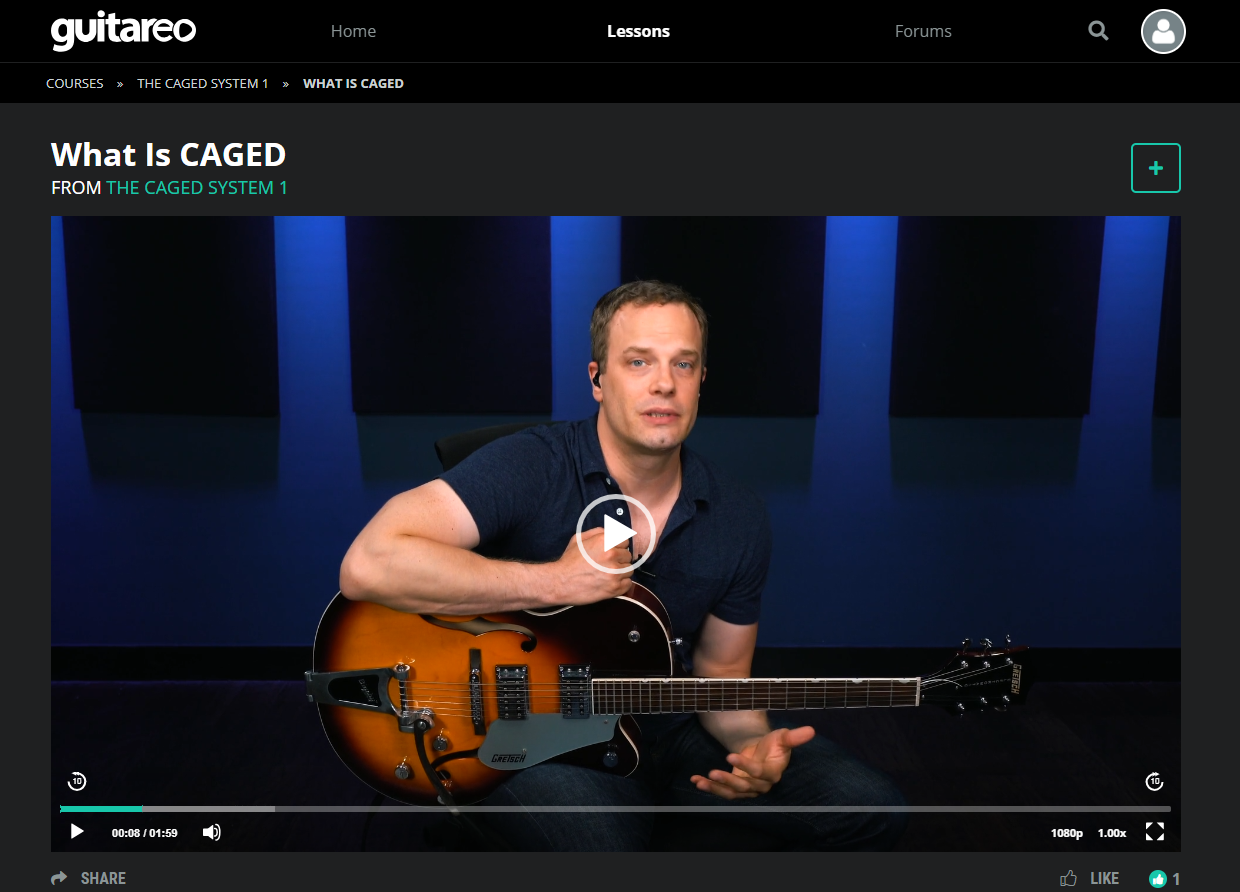 What is the CAGED system - Guitareo Lesson