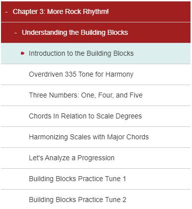 Topic Organization in Guitar Tricks Rock Level II Course