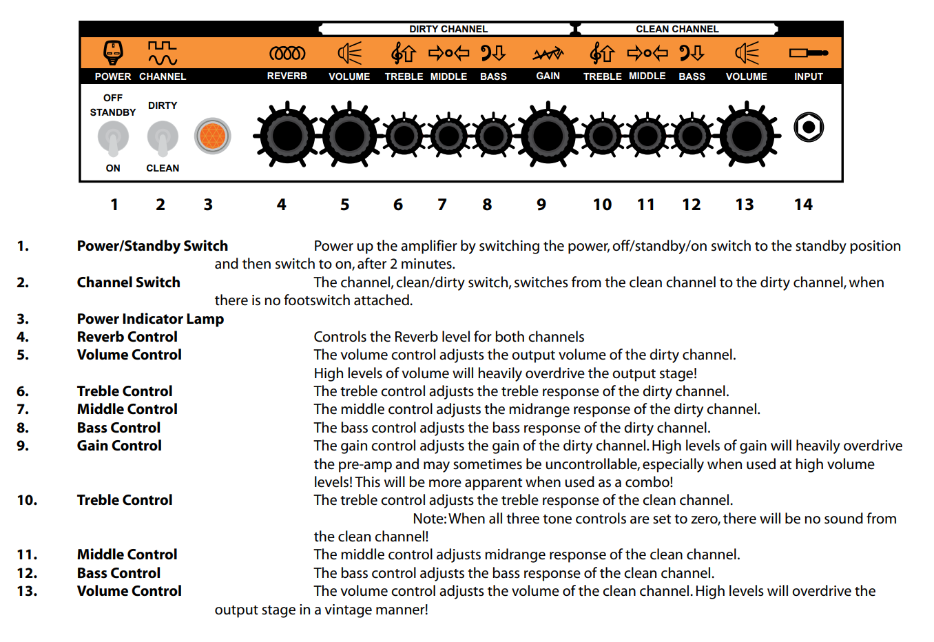 Front Panel Controls on the Orange Rockerverb 50MKII