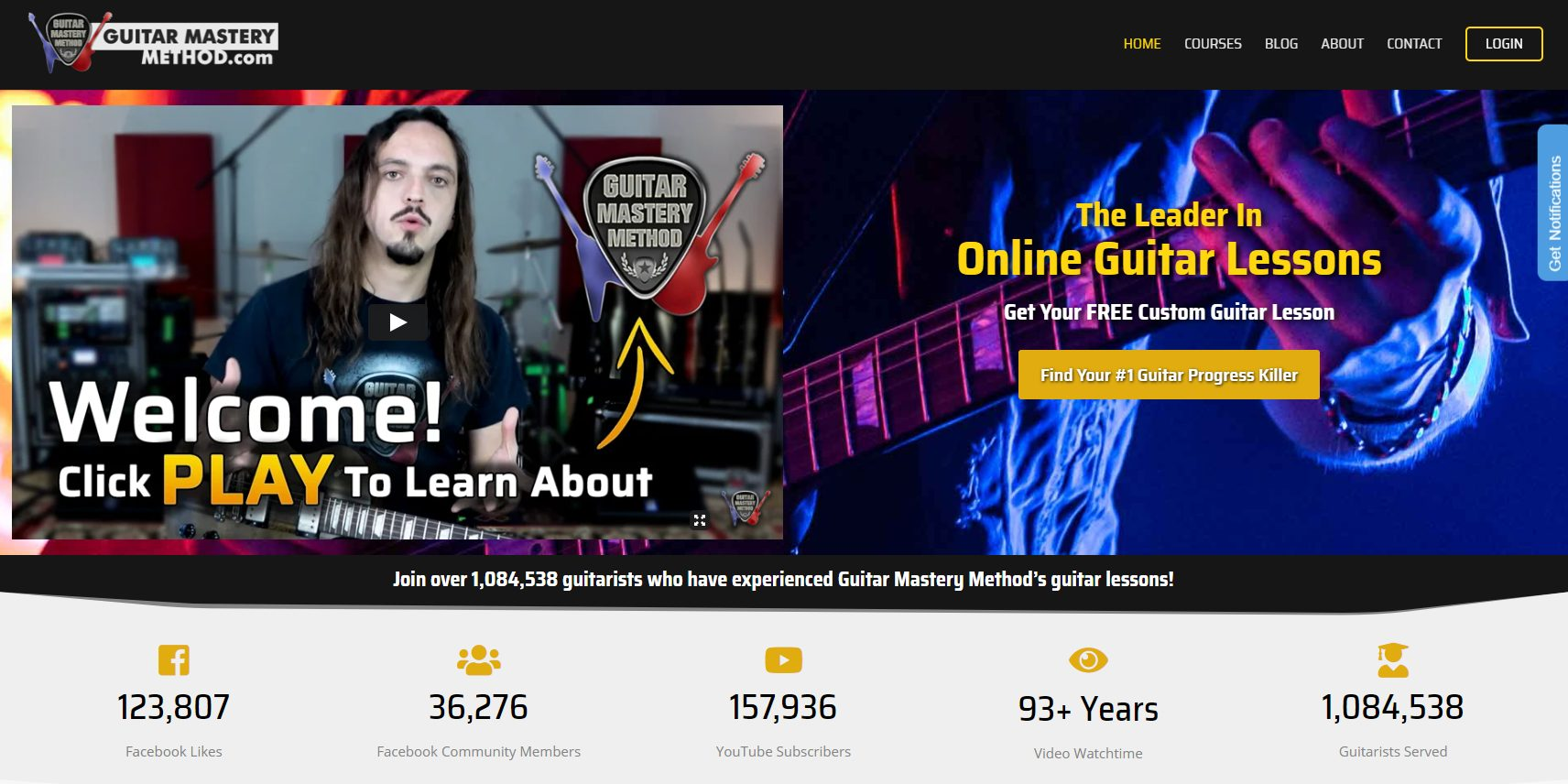 Guitar Mastery Method Home Page - January 2021
