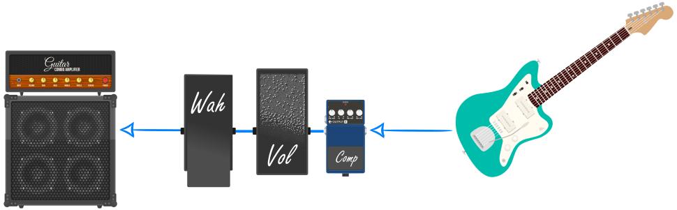 Volume Pedal Setup